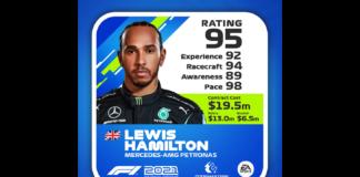 F1 2021, racingline
